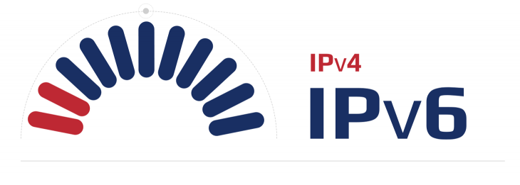 Illustration IPv4 und IPv6